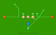 Motion Tight Pop Screen is a 6 on 6 flag football play