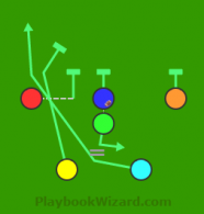 Pro Blast Strong is a 6 on 6 flag football play