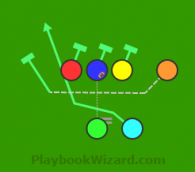 Motion Inside Handoff is a 6 on 6 flag football play