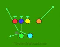 Inside Draw Weak is a 6 on 6 flag football play