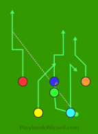 Pro Tight JHG85 Waggle Red Out And Up is a 6 on 6 flag football play
