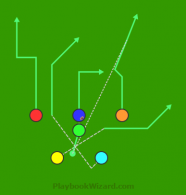 Pro Tight 6HCY8 Orange Corner is a 6 on 6 flag football play