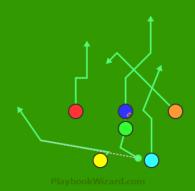 Pro Action GJ1MC Yellow Smash is a 6 on 6 flag football play