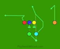 Shotgun Ace L4V Turquoise Seam Post is a 6 on 6 flag football play