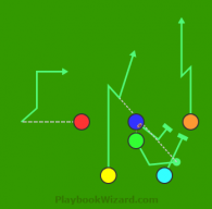Pro NI4 Waggle Yellow Curl is a 6 on 6 flag football play
