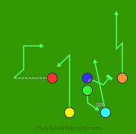 Pro NI4 41 Draw is a 6 on 6 flag football play