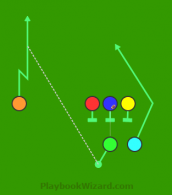 Ace Max Protect IM Orange Stop And Go is a 6 on 6 flag football play