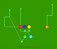 Shotgun Ace 6H9 Red In is a 6 on 6 flag football play