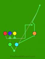 Ace Strong 3CS Orange Corner is a 6 on 6 flag football play