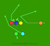 Ace Strong 35 Off Tackle is a 6 on 6 flag football play