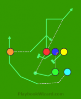 Shotgun Ace 31X Fake Option In is a 6 on 6 flag football play