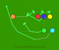 Shotgun Ace Naked Option is a 6 on 6 flag football play