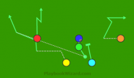 Pro ILD Yellow Flat is a 6 on 6 flag football play