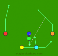 Pro A2Z Play Action Orange Slant is a 6 on 6 flag football play