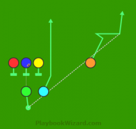 Ace Max Protect L9 Orange Whip is a 6 on 6 flag football play