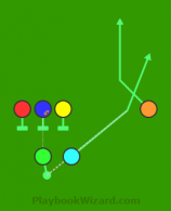 Ace Max Protect ES Turquoise Shoot is a 6 on 6 flag football play