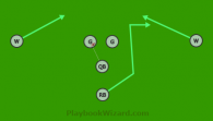 Base 12F3 is a 6 on 6 flag football play