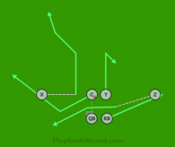Motion Reverse Pass is a 6 on 6 flag football play