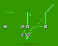 Center Shovel and Pass is a 6 on 6 flag football play