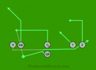 Brown Fake, Rollout is a 6 on 6 flag football play