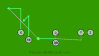 White Pass is a 6 on 6 flag football play