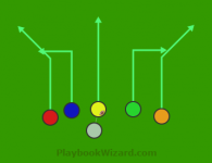 sideoverload is a 6 on 6 flag football play