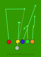 wr red iso is a 6 on 6 flag football play