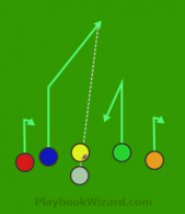 shortdistannce fake is a 6 on 6 flag football play