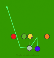 hb toss is a 6 on 6 flag football play