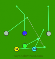 qb/rb option right is a 6 on 6 flag football play