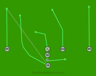 Single Back Run Left Option Pass is a 6 on 6 flag football play