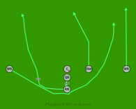 Single Back Run Left Reverse Right is a 6 on 6 flag football play