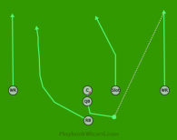 Single Back Fake Run Left Pass Right is a 6 on 6 flag football play