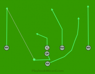 Single Back Fake Run Right Pass Left is a 6 on 6 flag football play