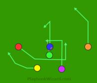 Pro Set 1 Purple is a 6 on 6 flag football play