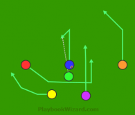 Pro Set 1 Blue is a 6 on 6 flag football play