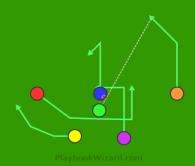 Pro Set 1 Orange is a 6 on 6 flag football play