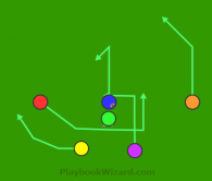 Pro Set 1 Red is a 6 on 6 flag football play