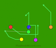 Pro Set 1 Yellow is a 6 on 6 flag football play