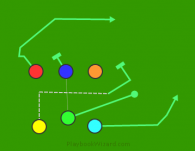 Pro Set- Motion Option with TE backside drag is a 6 on 6 flag football play
