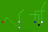 #3 - Red Slant from Trips is a 6 on 6 flag football play