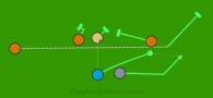 Motion Option Right is a 6 on 6 flag football play