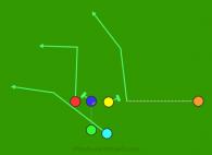 Shotgun Motion Playaction Pass is a 6 on 6 flag football play
