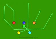 3 is a 6 on 6 flag football play