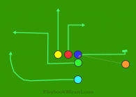 4 is a 6 on 6 flag football play