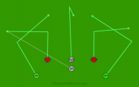 "End zone play - ""Bee/Butterfly"" is a 6 on 6 flag football play"