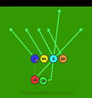 Plays 6 On 6 Flag Football Plays Part 7