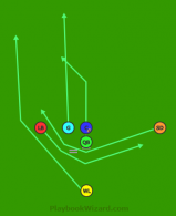 Reverse Right is a 6 on 6 flag football play