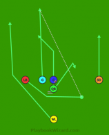 Sweep Right Pass is a 6 on 6 flag football play