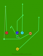 Sweep Left Pass is a 6 on 6 flag football play